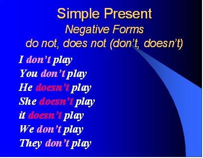 ESL Quiz Present Simple Negative Verbs Letitia Bradley